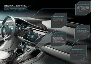 Intelligent Steering Wheel