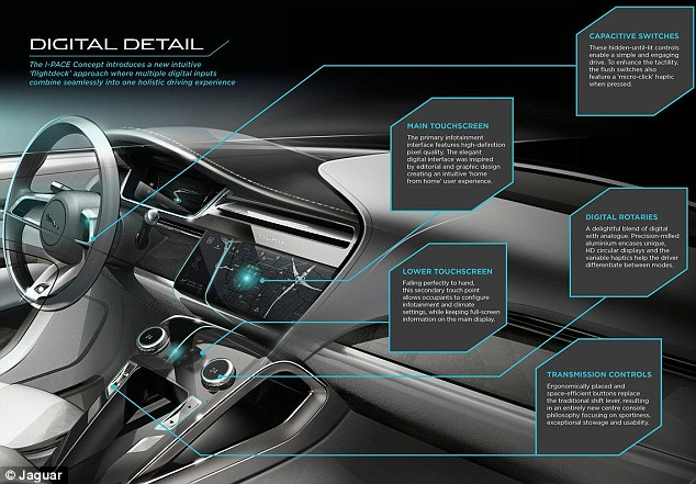 Intelligent Sayer Steering Wheel
